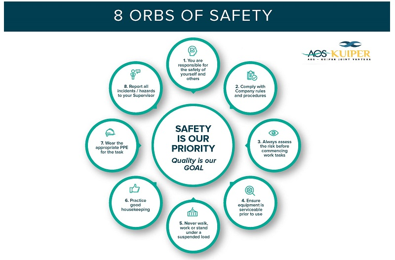 AOSK Safety Diagram